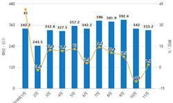 11月全国<em>集成电路</em>产量明显增长 累计产量为1574.8亿块