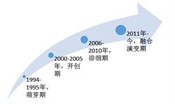 2018年<em>智能家居</em><em>设备</em>市场现状与发展前景分析 进入融合演变阶段【组图】