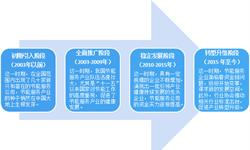 2018年中国合同能源管理发展现状与市场新葡萄京娱乐场手机版  2020年节能服务业总产值目标将达到6000亿【组图】