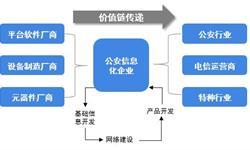 2018中国<em>公安</em><em>信息化</em>行业发展现状及市场趋势预测 <em>信息化</em>水平不断提高【组图】