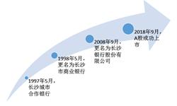 苦等九年终修正果,十张图带你看懂湖南首家上市银行-长沙银行