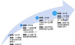 2018年中国<em>LED</em>照明行业市场规模与发展前景分析 渗透率持续提升【组图】