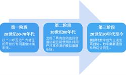 2018年中国专网通信行业<em>市场</em>规模与发展前景分析 政策利好,新需求不断【组图】