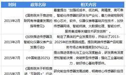 2018年中国<em>MEMS</em><em>传感器</em>发展现状分析 政策+下游应用助力行业发展,但行业供给能力还待加强【组图】