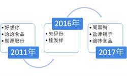 2018年中国休闲食品行业上市公司经营现状及发展趋势分析  产品、渠道决定谁是未来休闲食品行业NO.1【组图】