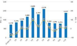 前11月中国<em>空调</em>行业分析:产量为18695.3万台,进口金额超百亿