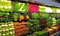2018年中国农产品流通行业发展趋势分析 开展供应链服务推动智慧农批转型发展