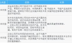 2018年中国合同能源管理(EMC)行业发展现状与竞争趋势分析 东西部发展差距明显【组图】