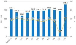 11月<em>中国</em><em>天然气</em>行业分析:累计产量为1438亿立方米,进口量有所增长