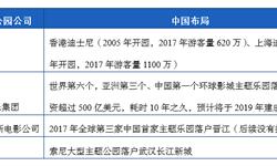 2018年中国主题公园行业发展现状与市场趋势分析 中国有望成为全球第一大主题公园市场【组图】