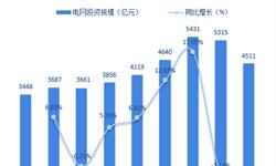 昌吉—古泉±1100千伏特高压工程贯通 2018年中国输变电行业现状与市场趋势分析【组图】