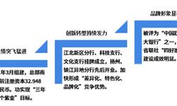 紫金农商银行上市首日股价大涨43.95% 十张图带你了解首家IPO省会农商行