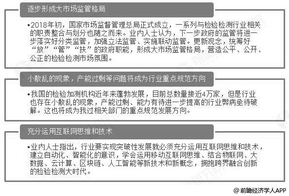 中国第三方检测现状及未来发展趋势分析情况