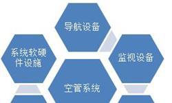 2018中国<em>空中</em><em>交通管理</em><em>系统</em>行业发展现状和市场前景分析,新建机场将拉动空管设备需求【组图】