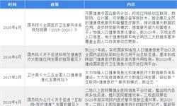 九成以上医院设信息化建设部门 十张图了解中国医疗信息化行业发展