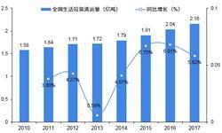 2018年中国生活垃圾处理行业发展及前景分析报告 垃圾焚烧将成为主流垃圾处理方式【组图】