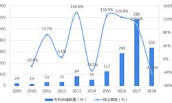 2018中国教育机器人技术发展现状与市场趋势分析 市场应用潜力仍有待挖掘【组图】