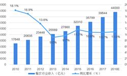 2018年餐饮行业市场现状与发展趋势分析 移动支付正成为就餐主流结账方式 【组图】