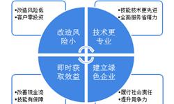2018年中国<em>合同</em><em>能源</em><em>管理</em>(<em>EMC</em>)市场投资现状与发展前景分析  行业发展模式优势明显【组图】