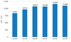 前11月全国<em>饲料</em>产量超2.2亿吨 累计增长3.7%