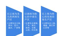 2018年中国烟草物流市场现状与发展前景 体系有待完善 行业仍存在较大的增长空间【组图】