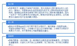 2018中国幼儿托管行业市场现状及发展趋势分析 素质教育培养需求将成为主流【组图】