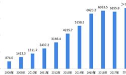 2018年中国金融<em>仓储</em>行业发展现状与市场趋势 机遇来临,未来发展空间广阔【组图】