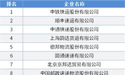 2018年中国快运市场格局与发展前景分析 快运市场群雄混战,大件物流成为争夺焦点【组图】