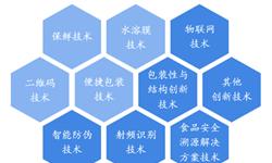 2018年<em>智能</em><em>包装</em>行业技术现状与发展趋势分析 印刷电子技术市场应用前景广阔【组图】