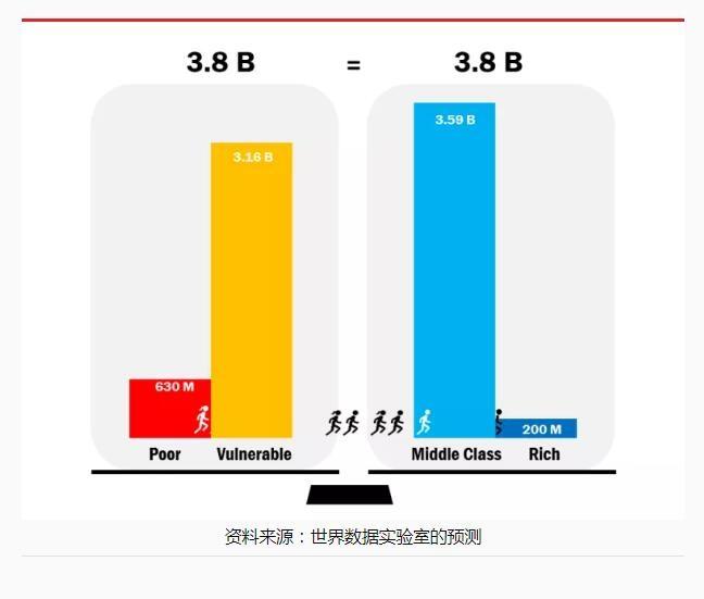 2019经济大趋势_获客宝 六大趋势 全场景消费 2019企业布局短视频营销指南