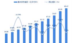 2018年<em>热电</em><em>联产</em>行业市场规模与发展新葡萄京娱乐场手机版 装机规模大增【组图】