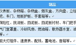 2018年中国<em>汽车塑料件</em>行业市场现状与发展趋势分析 结构件、外装件用材料是未来发展方向【组图】