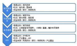 2018中国政府融资平台市场现状和发展趋势分析 地方政府融资平台债务规模不断扩大【组图】
