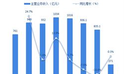 2018年<em>船舶</em><em>电子</em>行业市场规模与发展新葡萄京娱乐场手机版 面临历史机遇【组图】