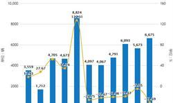 前11月中国客车行业<em>产销量</em>分析 轻型客车累计产量超27万辆
