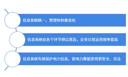 2018年中国<em>电力</em><em>信息化</em>行业的市场现状和发展趋势分析 <em>电力</em>体制改革倒逼<em>电力</em>企业<em>信息化</em>【组图】