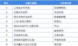 2018年中国<em>旅游</em>景区市场现状与发展趋势分析 休闲度假比重持续提升 景区企业将深耕细分市场【组图】