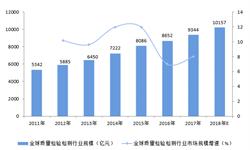 2018年中国<em>质量检验</em><em>检测</em>行业市场规模与竞争格局分析 行业市场规模逐渐提升【组图】