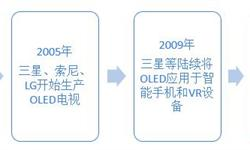 2018年OLED行业发展现状与市场前景预测 智能手机应用领域进入快速发展通道【组图】