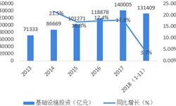 2018年中国民<em>爆</em>行业市场现状与发展趋势分析 行业集中度将会大幅提升【组图】
