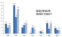 2018年11-12月中国产业园区市场建设情况及发展趋势分析 近八成为新型产业园区【组图】