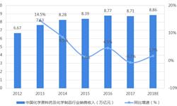 2018年<em>精细化工</em>行业市场现状与发展前景分析 平台级公司发展前景大好【组图】