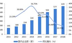 """2018年中国机械停车设备市场企业现状与发展趋势分析 行业格局""""多而散""""【组图】"""