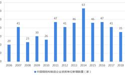 2018年钢结构行业市场竞争与发展趋势分析 大规模企业有望脱颖而出【组图】