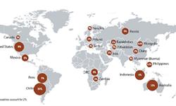 2018年铜冶炼行业市场格局与市场前景分析:智利储量和产量全球第一【组图】