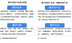 前瞻产业研究院:2018年中国数字<em>创意</em>产业园区综合发展实力榜单TOP10