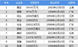 2018年中国办公家具行业发展现状与发展趋势分析 预计2024年将突破2800亿元【组图】