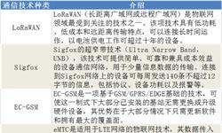 预见2019:《中国NB-IOT产业全景图谱》(附规模、竞争格局、趋势等)