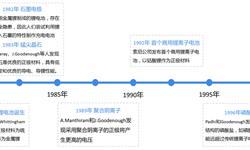 预见2019:《2019年中国锂电池产业全景图谱》(附现状、竞争格局、发展前景等)