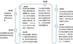 2018年中国独角兽企业成长趋势解读之——柔宇科技:自主创新,死磕到底